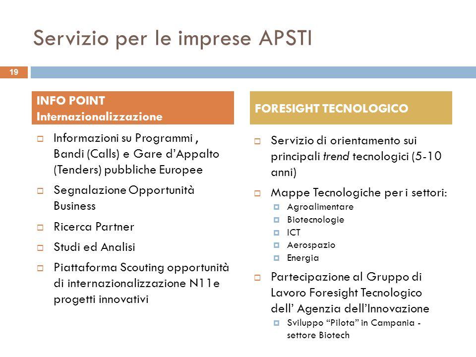 Servizio per le imprese APSTI Informazioni su Programmi, Bandi (Calls) e Gare dAppalto (Tenders) pubbliche Europee Segnalazione Opportunità Business R