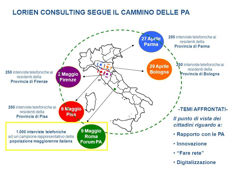 29 Aprile Bologna 250 interviste telefoniche ai residenti della Provincia di Bologna LORIEN CONSULTING SEGUE IL CAMMINO DELLE PA.