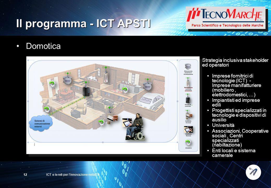 ICT e le reti per linnovazione nella PA12 Il programma - ICT APSTI Domotica Strategia inclusiva stakeholder ed operatori Imprese fornitrici di tecnolo