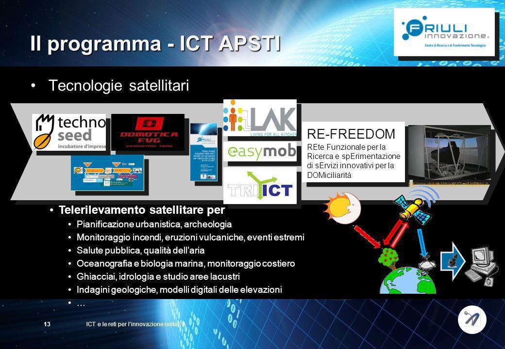 ICT e le reti per linnovazione nella PA13 Il programma - ICT APSTI Telerilevamento satellitare per Pianificazione urbanistica, archeologia Monitoraggi
