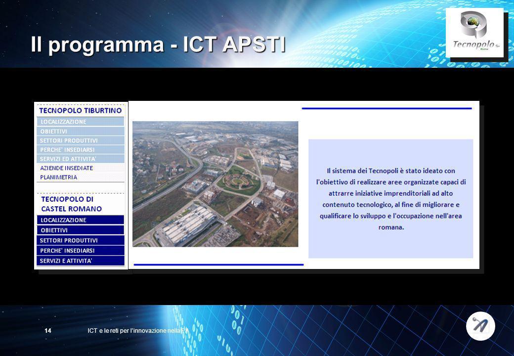 ICT e le reti per linnovazione nella PA14 Il programma - ICT APSTI