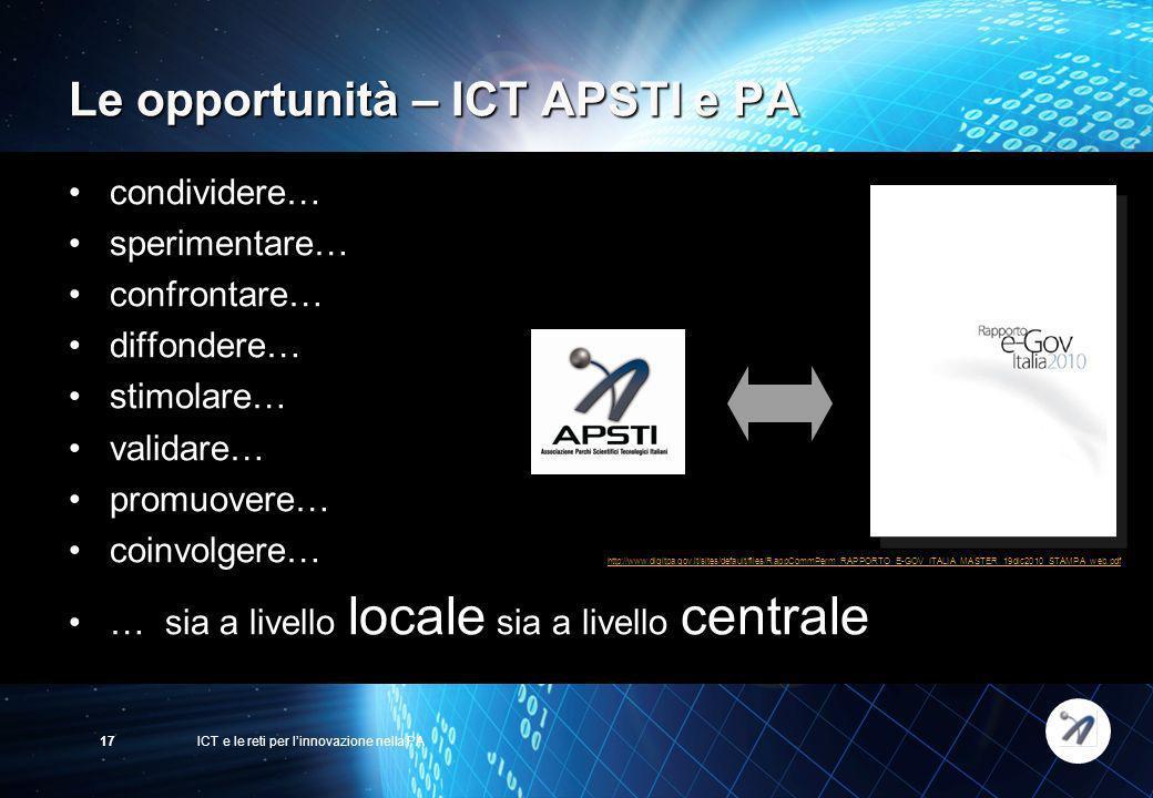 ICT e le reti per linnovazione nella PA17 Le opportunità – ICT APSTI e PA condividere… sperimentare… confrontare… diffondere… stimolare… validare… pro