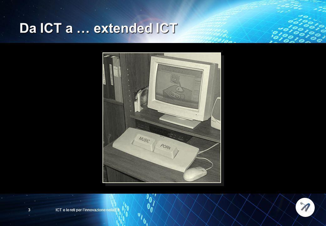 ICT e le reti per linnovazione nella PA3 Da ICT a … extended ICT