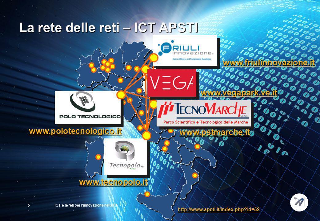 ICT e le reti per linnovazione nella PA5 La rete delle reti – ICT APSTI www.vegapark.ve.it www.friulinnovazione.it www.pstmarche.it www.tecnopolo.it w