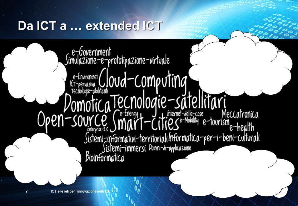 ICT e le reti per linnovazione nella PA7 Da ICT a … extended ICT