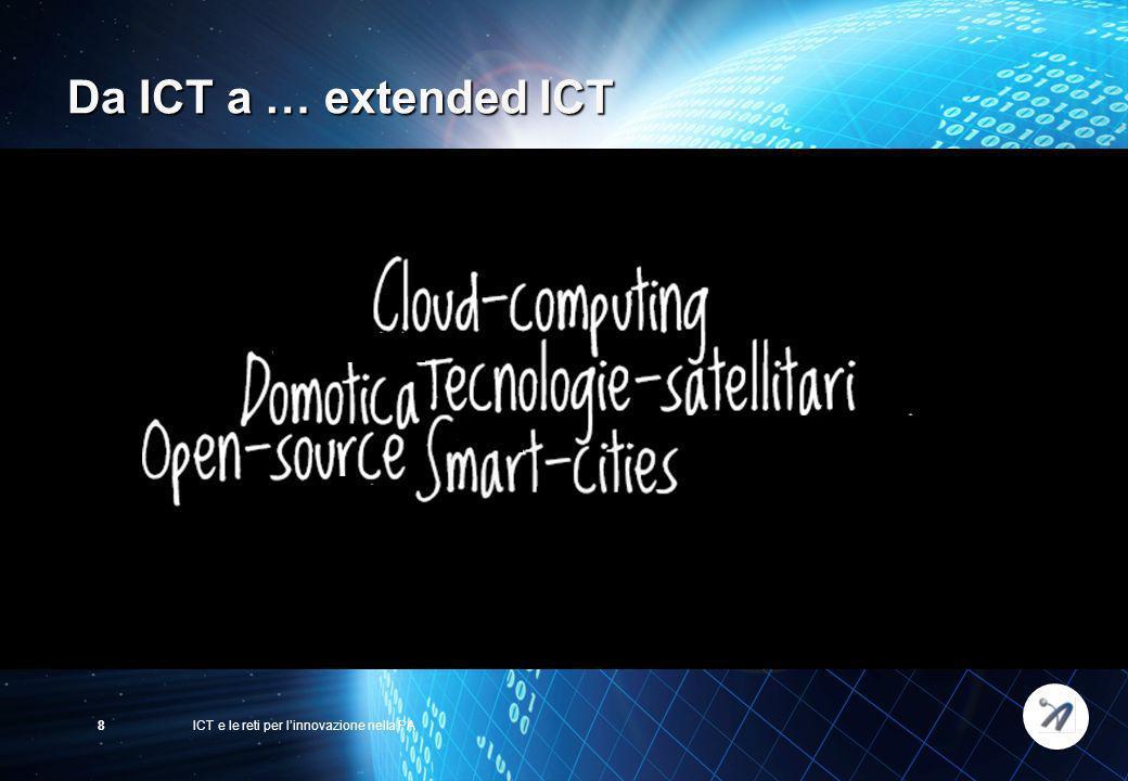 ICT e le reti per linnovazione nella PA8 Da ICT a … extended ICT