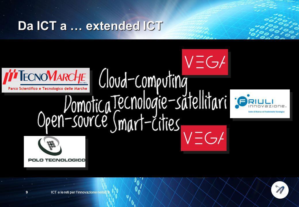 ICT e le reti per linnovazione nella PA9 Da ICT a … extended ICT