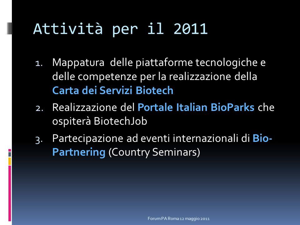 Attività per il 2011 1. Mappatura delle piattaforme tecnologiche e delle competenze per la realizzazione della Carta dei Servizi Biotech 2. Realizzazi