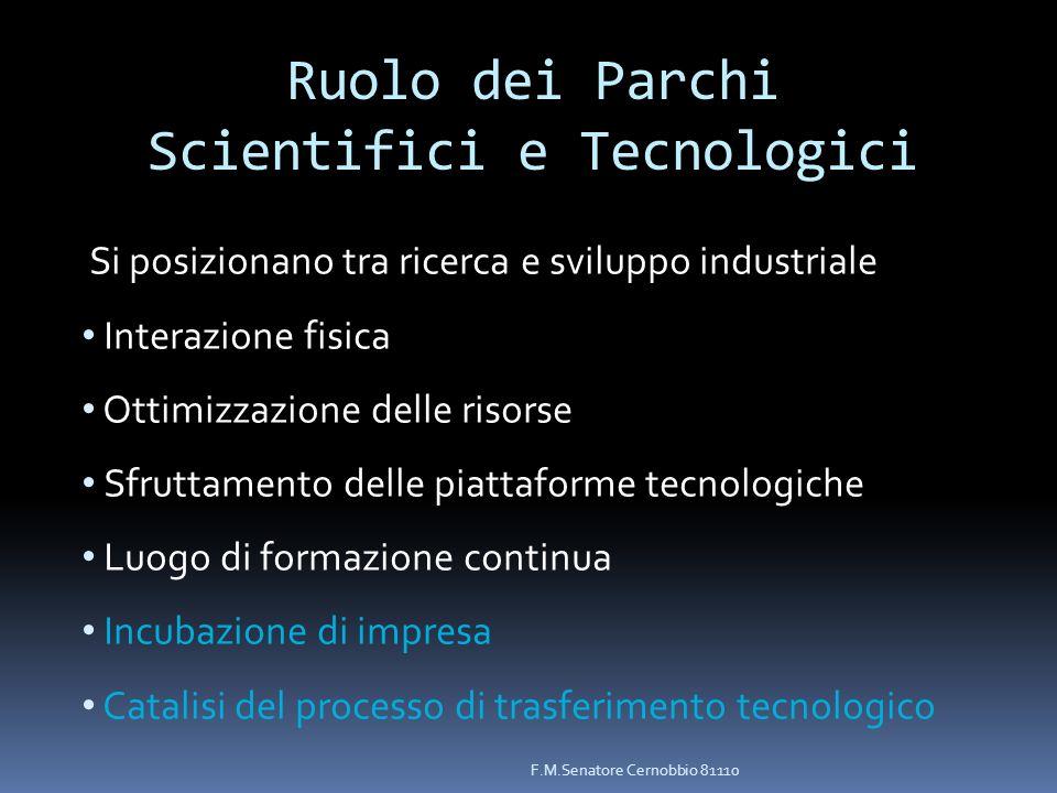 F.M.Senatore Cernobbio 81110 Ruolo dei Parchi Scientifici e Tecnologici Si posizionano tra ricerca e sviluppo industriale Interazione fisica Ottimizza