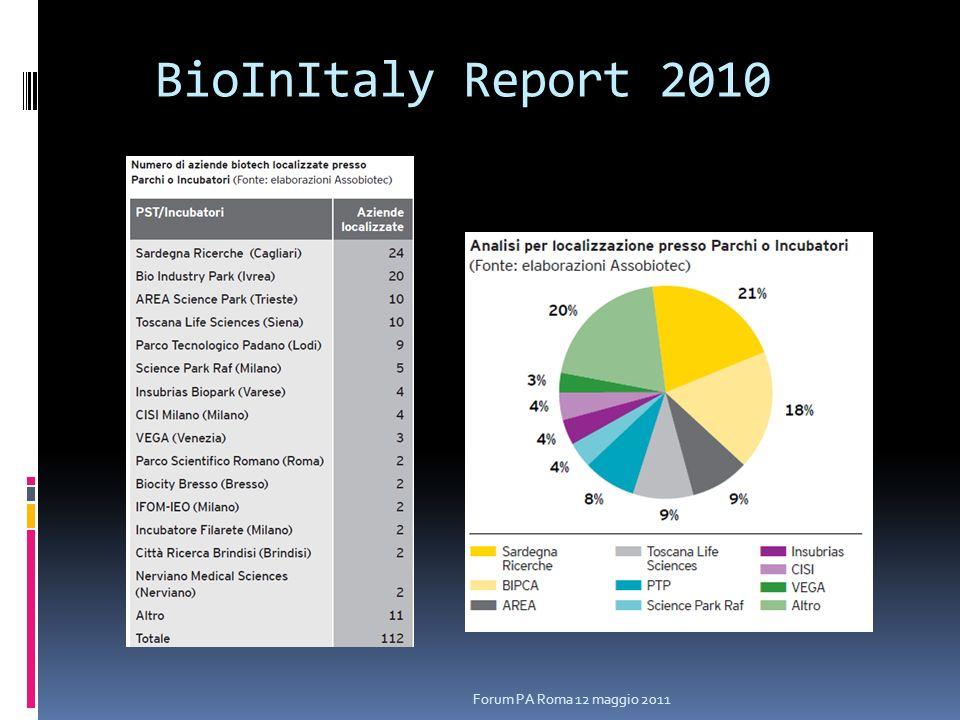 BioInItaly Report 2010 Forum PA Roma 12 maggio 2011