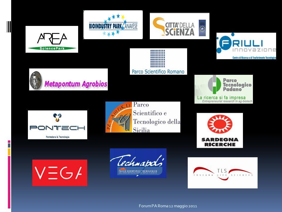 I PST membri del gruppo 1.AREA Science Park 2. Bioindustry Park Canavese 3.
