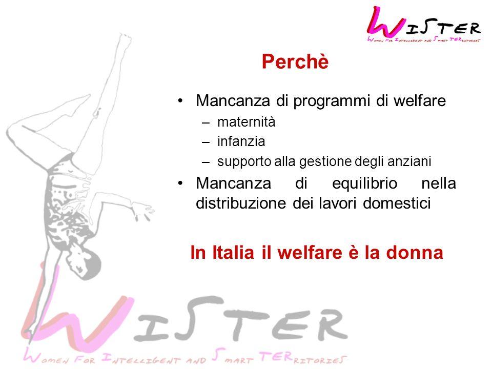 Perchè Mancanza di programmi di welfare –maternità –infanzia –supporto alla gestione degli anziani Mancanza di equilibrio nella distribuzione dei lavori domestici In Italia il welfare è la donna