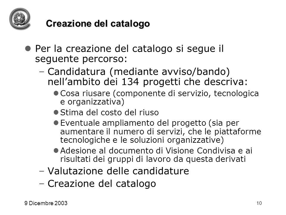 9 Dicembre 2003 10 Creazione del catalogo Per la creazione del catalogo si segue il seguente percorso: –Candidatura (mediante avviso/bando) nellambito