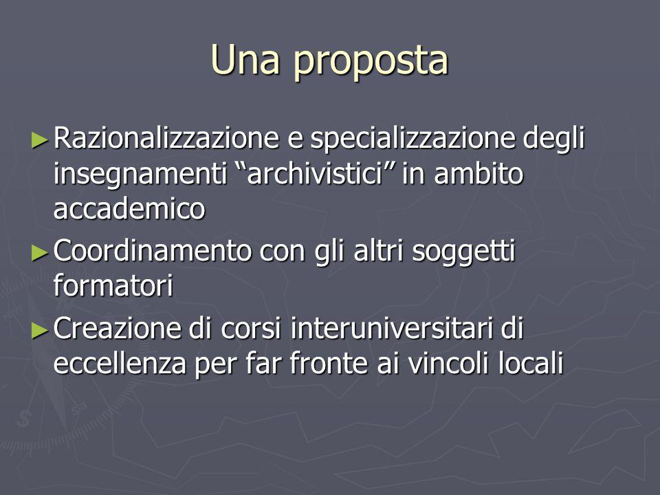 Una proposta Razionalizzazione e specializzazione degli insegnamenti archivistici in ambito accademico Razionalizzazione e specializzazione degli inse