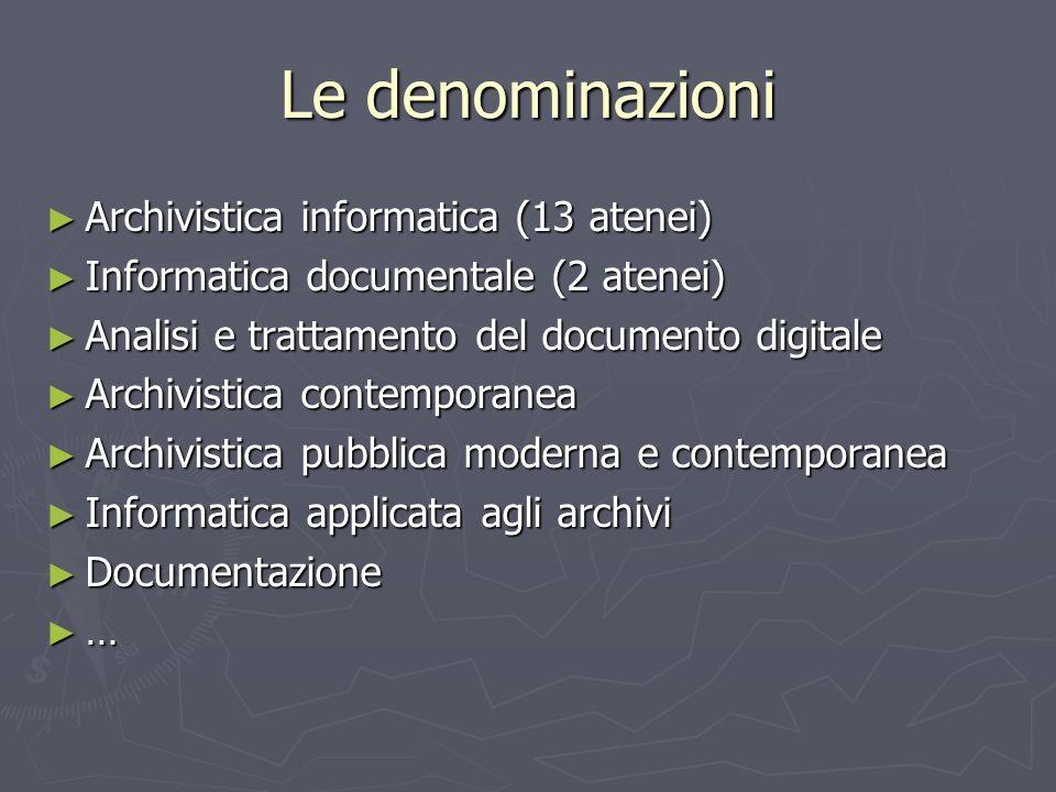 Le denominazioni Archivistica informatica (13 atenei) Archivistica informatica (13 atenei) Informatica documentale (2 atenei) Informatica documentale