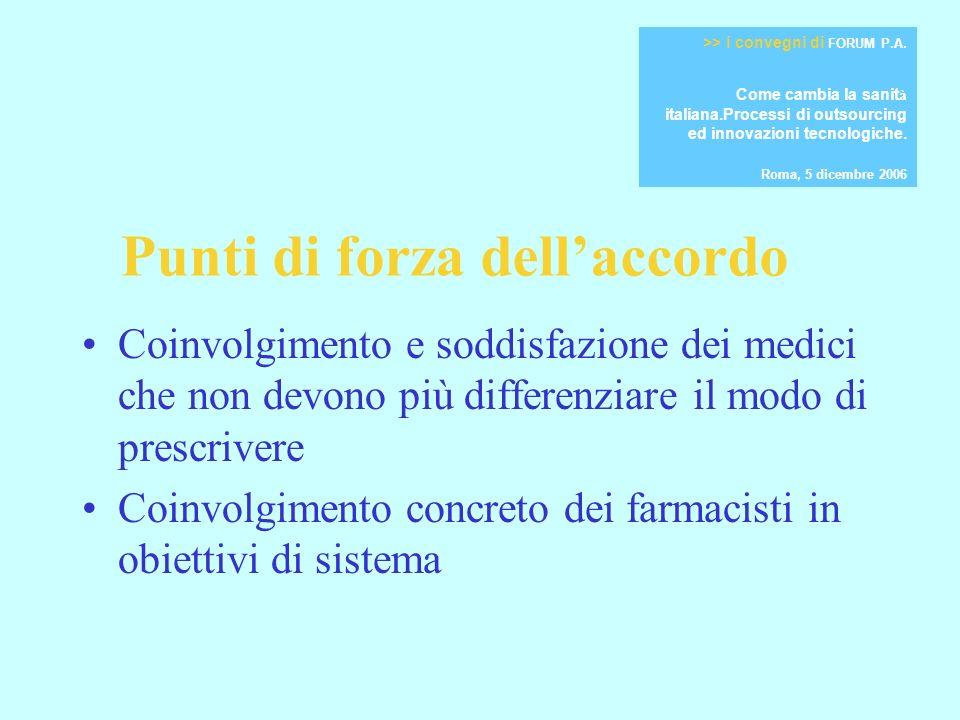 Punti di forza dellaccordo Coinvolgimento e soddisfazione dei medici che non devono più differenziare il modo di prescrivere Coinvolgimento concreto dei farmacisti in obiettivi di sistema >> i convegni di FORUM P.A.