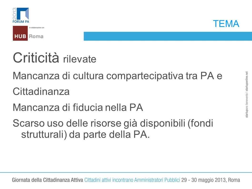 TEMA Criticità rilevate Mancanza di cultura compartecipativa tra PA e Cittadinanza Mancanza di fiducia nella PA Scarso uso delle risorse già disponibili (fondi strutturali) da parte della PA.