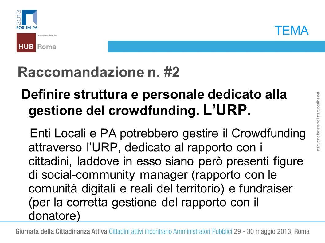 TEMA Raccomandazione n. #2 Definire struttura e personale dedicato alla gestione del crowdfunding. LURP. Enti Locali e PA potrebbero gestire il Crowdf