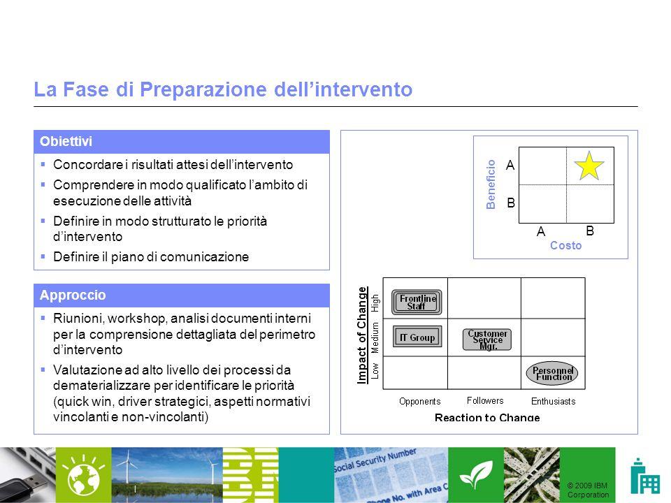 © 2009 IBM Corporation | La Fase di Preparazione dellintervento Concordare i risultati attesi dellintervento Comprendere in modo qualificato lambito d