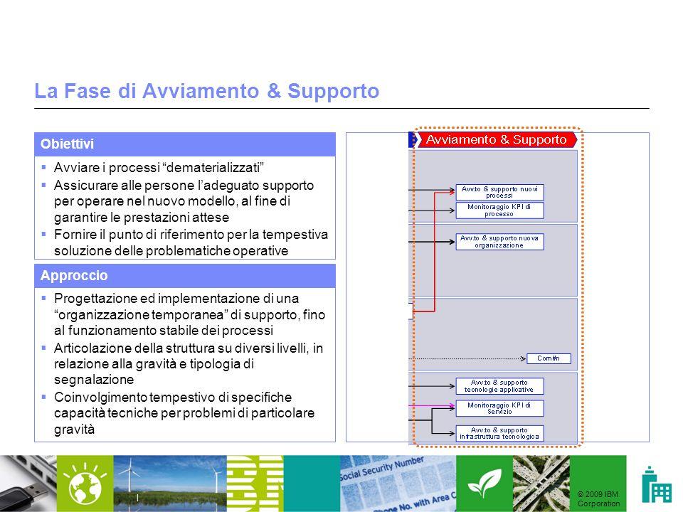 © 2009 IBM Corporation | La Fase di Avviamento & Supporto Avviare i processi dematerializzati Assicurare alle persone ladeguato supporto per operare n