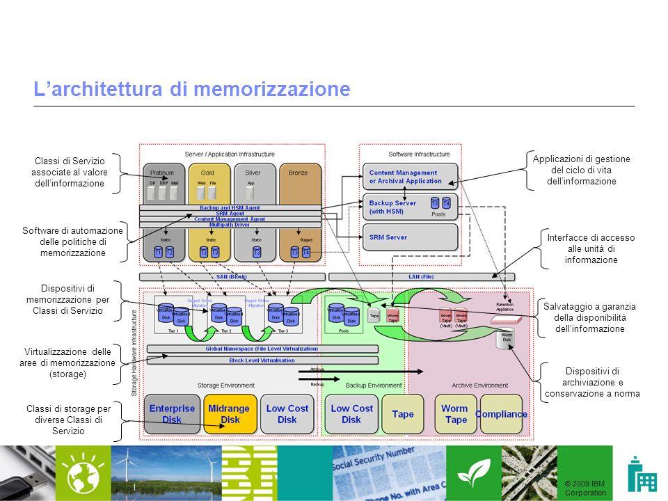 © 2009 IBM Corporation | Larchitettura di memorizzazione Classi di Servizio associate al valore dellinformazione Virtualizzazione delle aree di memori