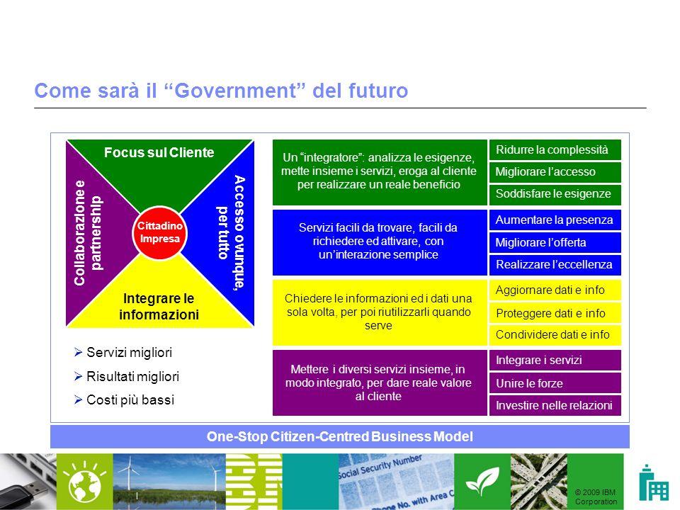 © 2009 IBM Corporation | Come sarà il Government del futuro One-Stop Citizen-Centred Business Model Cittadino Impresa Focus sul Cliente Accesso ovunqu