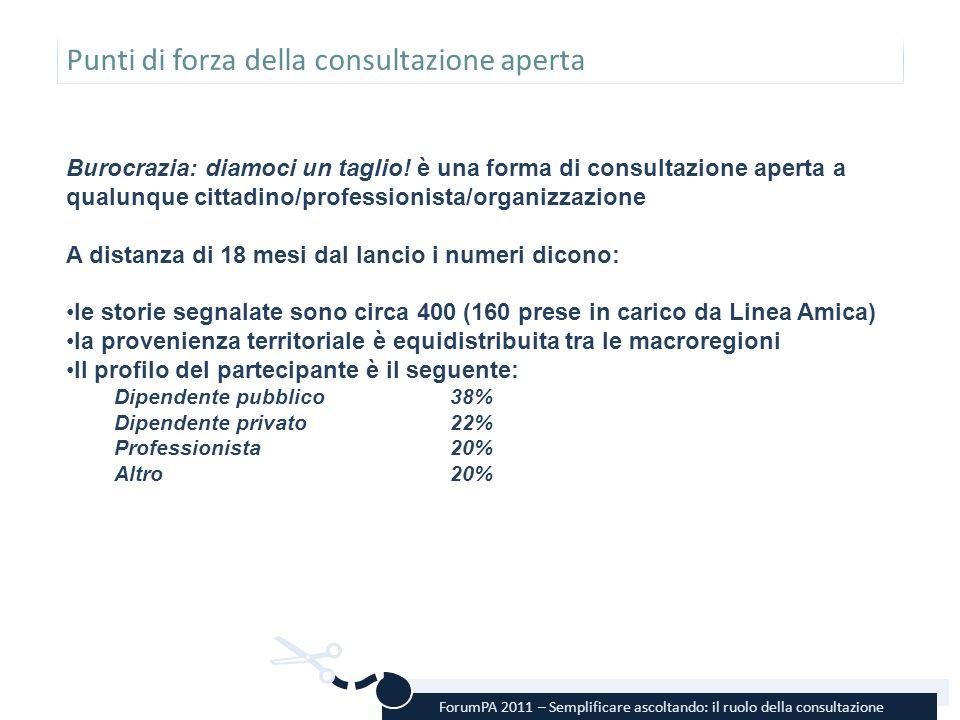 ForumPA 2011 – Semplificare ascoltando: il ruolo della consultazione Consultazione e interessi Lesperienza della prima misurazione in materia di servizi ai cittadini.