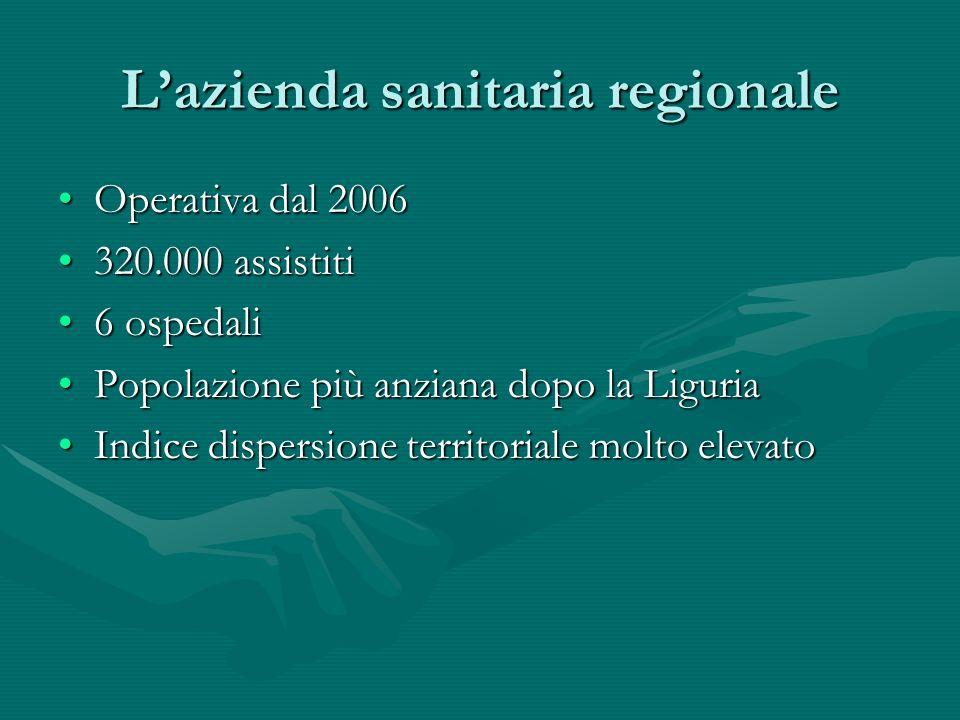 Lazienda sanitaria regionale Operativa dal 2006Operativa dal 2006 320.000 assistiti320.000 assistiti 6 ospedali6 ospedali Popolazione più anziana dopo la LiguriaPopolazione più anziana dopo la Liguria Indice dispersione territoriale molto elevatoIndice dispersione territoriale molto elevato