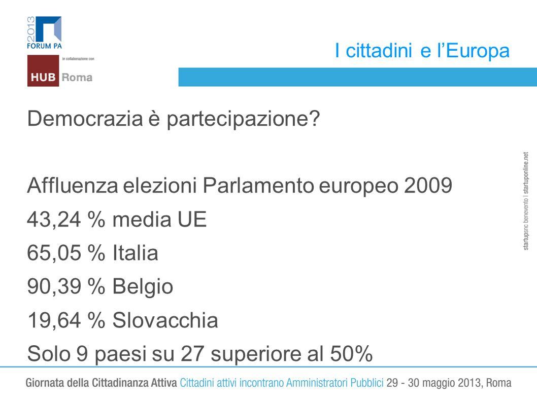 I cittadini e lEuropa Democrazia è partecipazione? Affluenza elezioni Parlamento europeo 2009 43,24 % media UE 65,05 % Italia 90,39 % Belgio 19,64 % S
