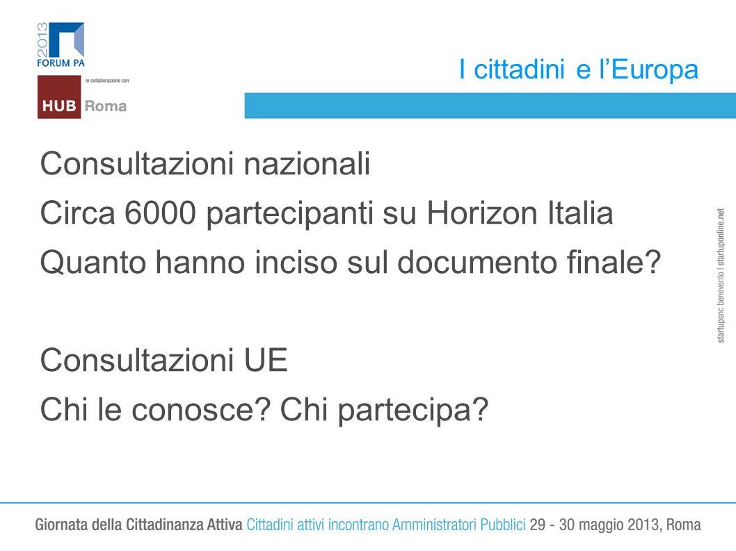 I cittadini e lEuropa Consultazioni nazionali Circa 6000 partecipanti su Horizon Italia Quanto hanno inciso sul documento finale? Consultazioni UE Chi