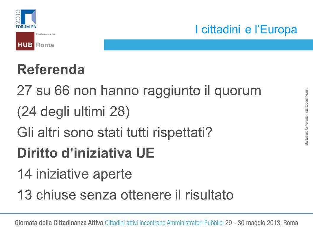I cittadini e lEuropa Referenda 27 su 66 non hanno raggiunto il quorum (24 degli ultimi 28) Gli altri sono stati tutti rispettati.