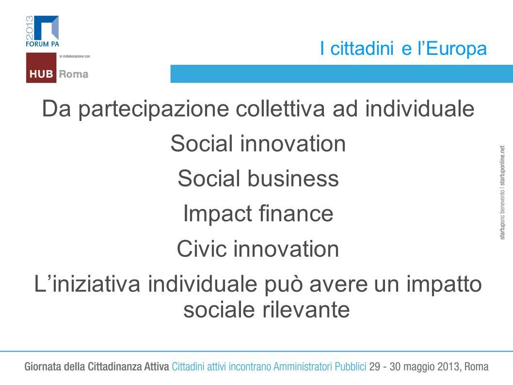 I cittadini e lEuropa Arricchimento dellidea individuale Crowdsourcing & crowdfunding Sharing platforms Creative commons Scaling up Ecc..