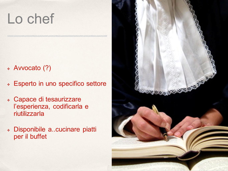 Lo chef Avvocato ( ) Esperto in uno specifico settore Capace di tesaurizzare lesperienza, codificarla e riutilizzarla Disponibile a..cucinare piatti per il buffet