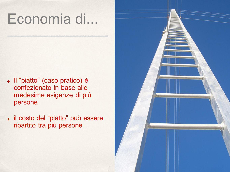 Economia di...