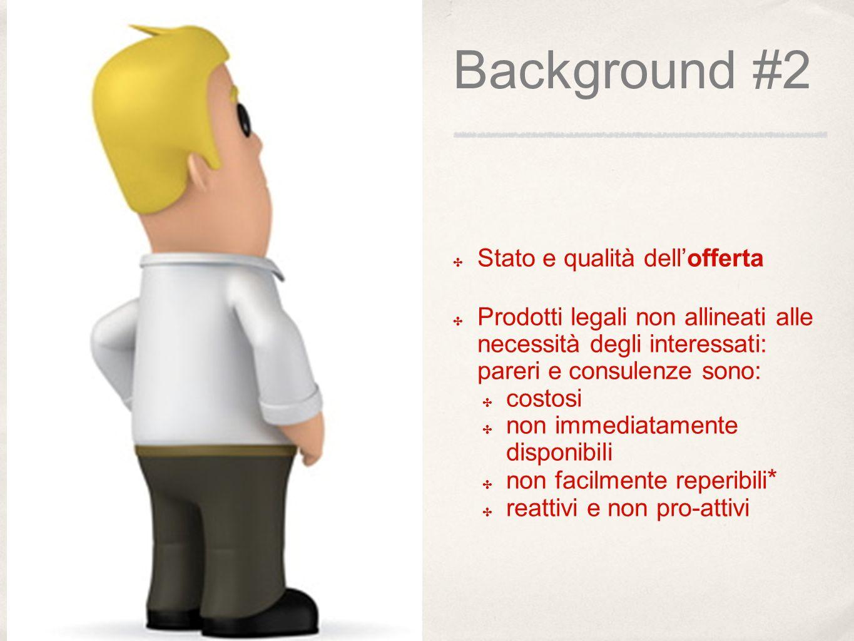 Background #2 Stato e qualità dellofferta Prodotti legali non allineati alle necessità degli interessati: pareri e consulenze sono: costosi non immediatamente disponibili non facilmente reperibili * reattivi e non pro-attivi