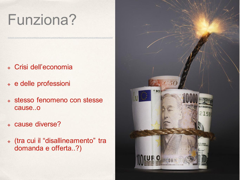 Funziona. Crisi delleconomia e delle professioni stesso fenomeno con stesse cause..o cause diverse.