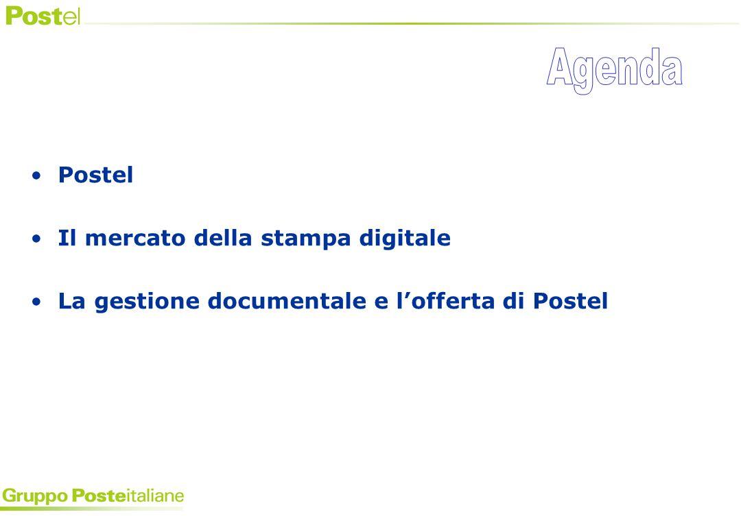 Suddivisione pagine stampate in digitale in Europa Totale pagine Stampate in Europa = 1.230 Miliardi