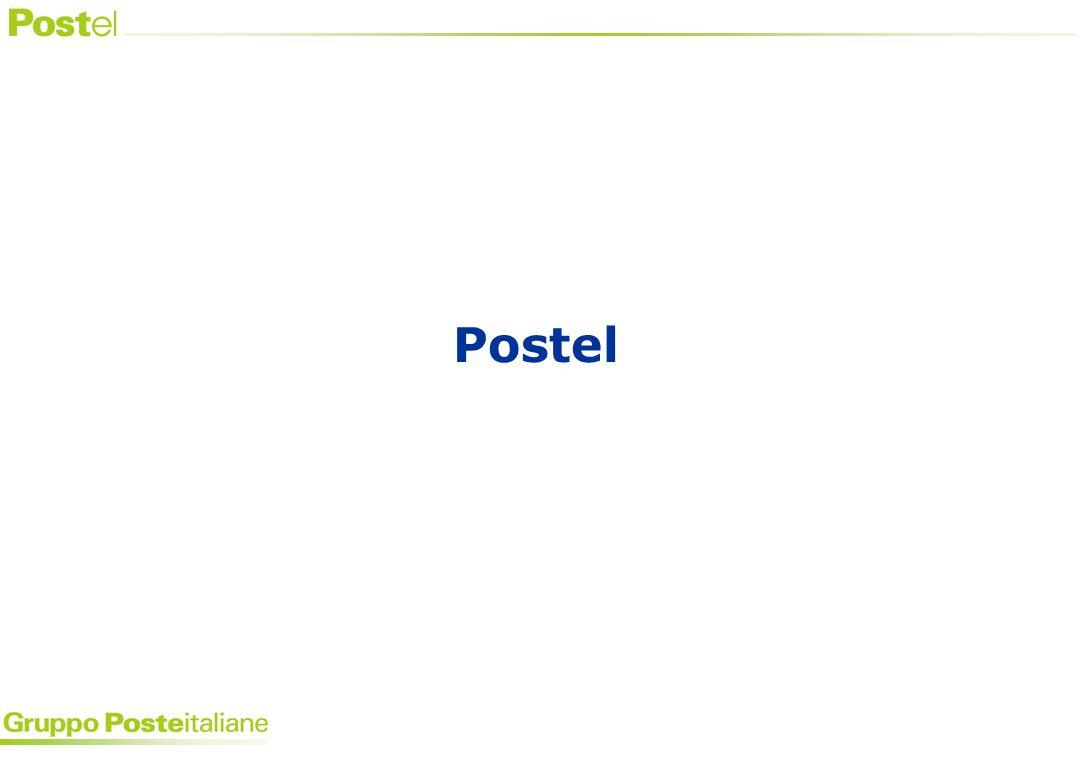 La storia Nasce il servizio di posta ibrida PT Postel di Poste Italiane Inizia la collaborazione con Elsag spa per lo sviluppo del mercato Postel spa 45% Elsag 55% Poste Italiane - Nascita del Gruppo Postel Capitale sociale: 20 milioni di EURO Dipendenti: 1.200 1999 - Acquisizione partecipazione 100% di Poste Italiane 2001 1989 1987 2004 - Acquisizione Postelprint