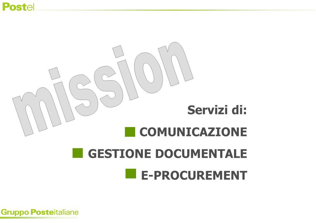 Servizi di: COMUNICAZIONE GESTIONE DOCUMENTALE E-PROCUREMENT Riccardo Camia.