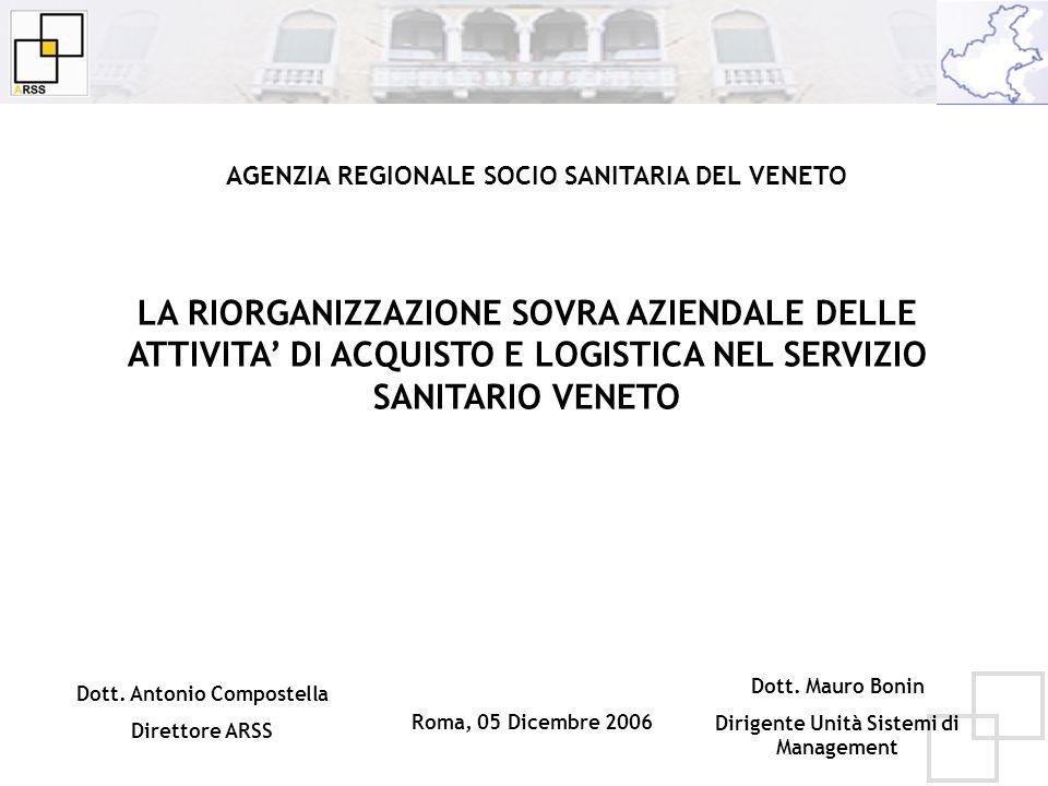 Roma, 05 Dicembre 2006 LA RIORGANIZZAZIONE SOVRA AZIENDALE DELLE ATTIVITA DI ACQUISTO E LOGISTICA NEL SERVIZIO SANITARIO VENETO Dott. Antonio Composte