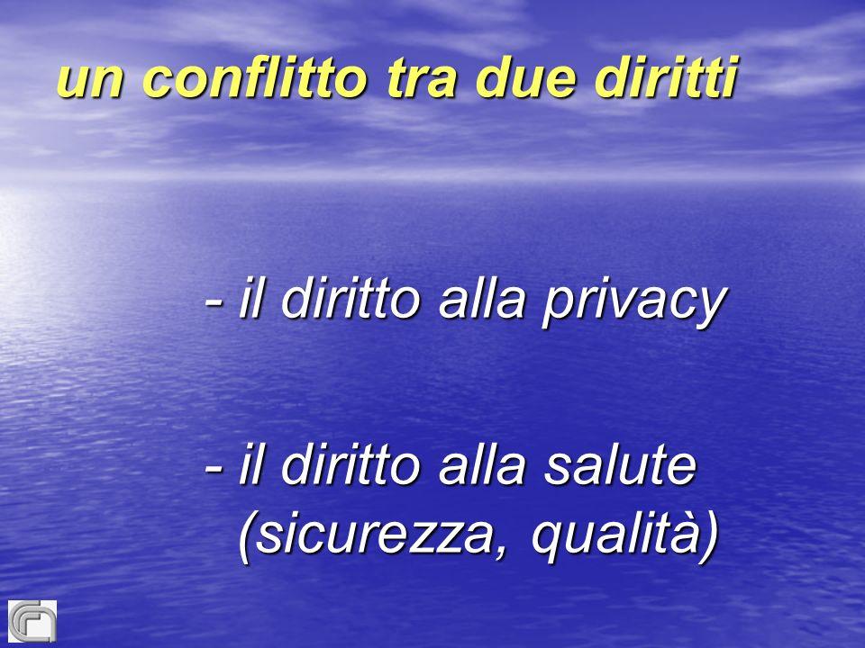 un conflitto tra due diritti - il diritto alla privacy - il diritto alla salute (sicurezza, qualità)