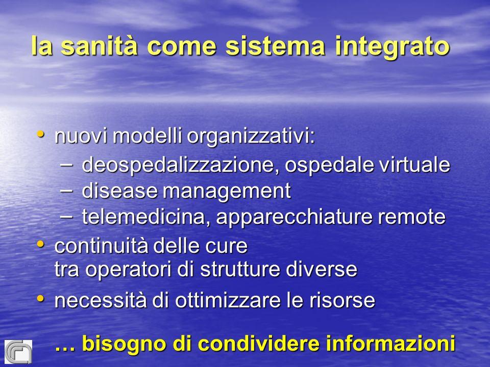 la sanità come sistema integrato nuovi modelli organizzativi: nuovi modelli organizzativi: – deospedalizzazione, ospedale virtuale – disease managemen