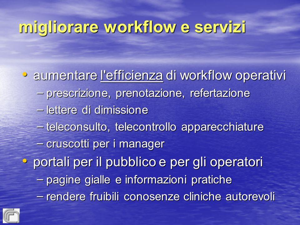 migliorare workflow e servizi aumentare l'efficienza di workflow operativi aumentare l'efficienza di workflow operativi – prescrizione, prenotazione,