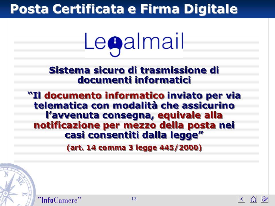 Posta Certificata e Firma Digitale 13 Sistema sicuro di trasmissione di documenti informatici Il documento informatico inviato per via telematica con