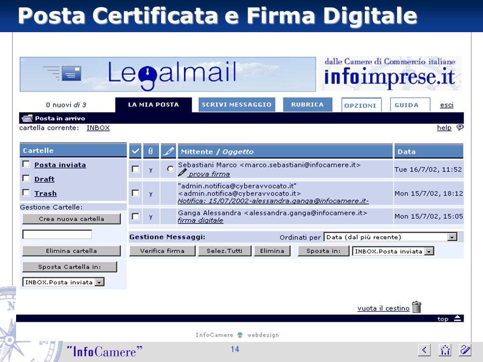 Posta Certificata e Firma Digitale 14