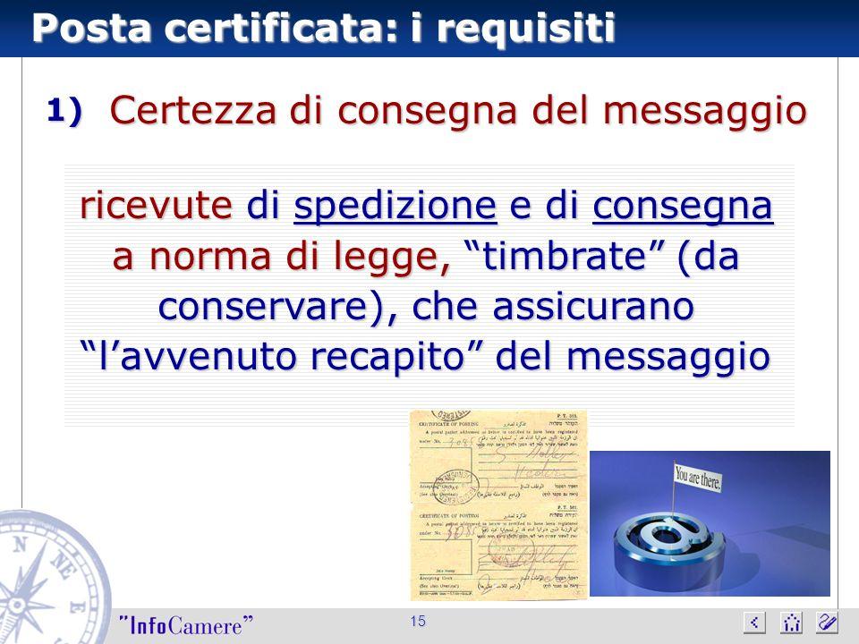 Posta certificata: i requisiti 15 Certezza di consegna del messaggio 1) ricevute di spedizione e di consegna a norma di legge, timbrate (da conservare), che assicurano lavvenuto recapito del messaggio