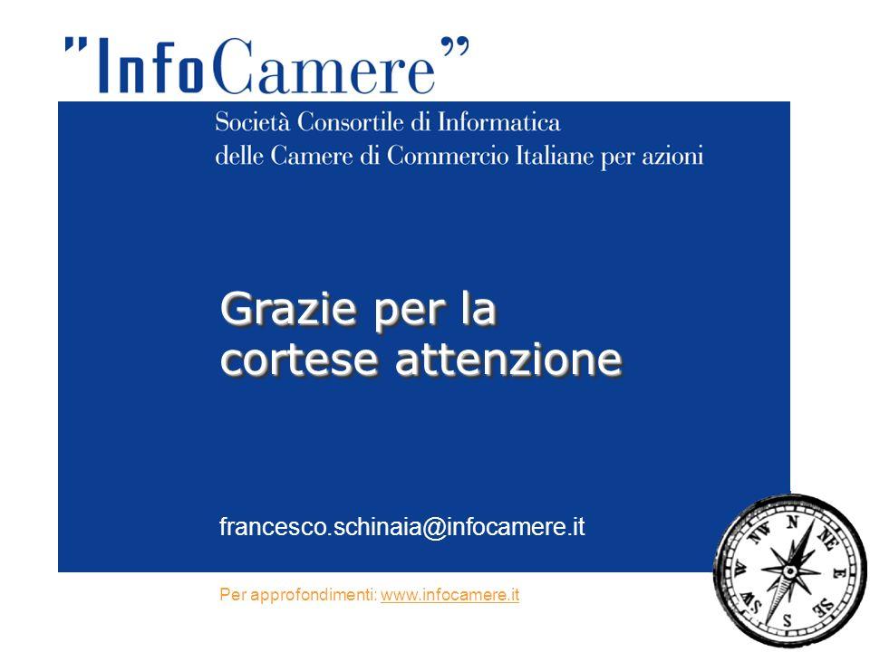 francesco.schinaia@infocamere.it Grazie per la cortese attenzione Per approfondimenti: www.infocamere.it