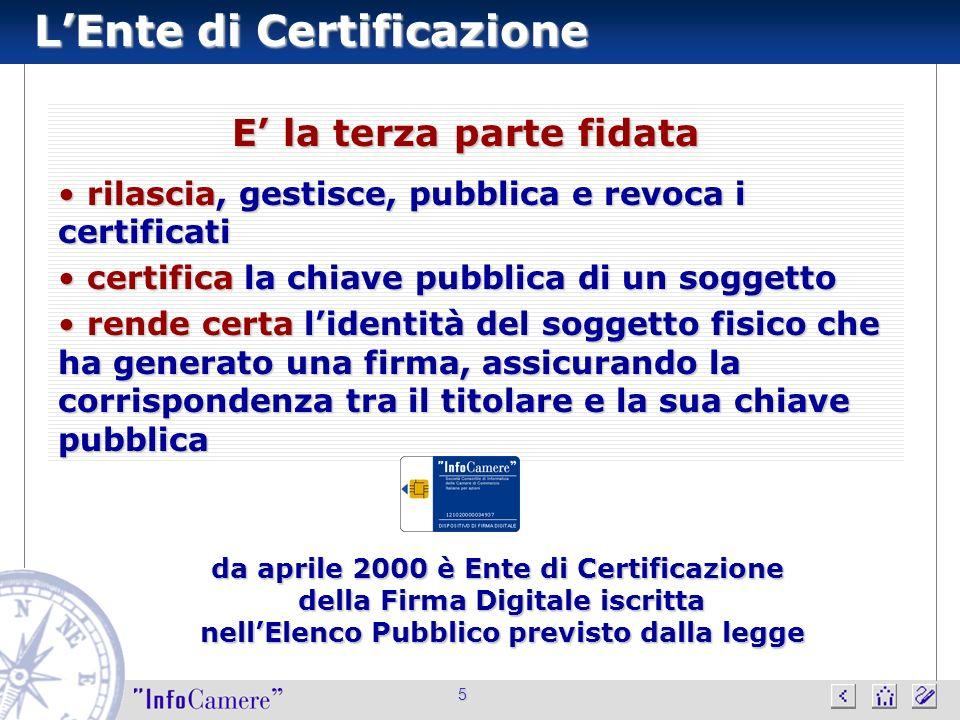 LEnte di Certificazione 5 E la terza parte fidata rilascia, gestisce, pubblica e revoca i certificati rilascia, gestisce, pubblica e revoca i certific