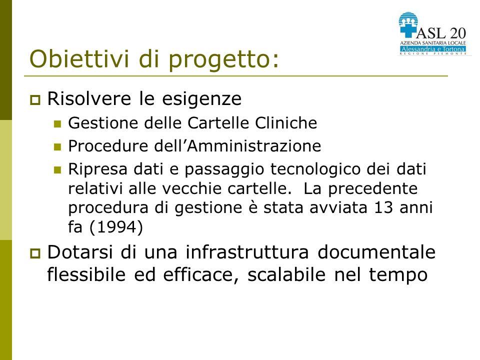 Obiettivi di progetto: Risolvere le esigenze Gestione delle Cartelle Cliniche Procedure dellAmministrazione Ripresa dati e passaggio tecnologico dei dati relativi alle vecchie cartelle.