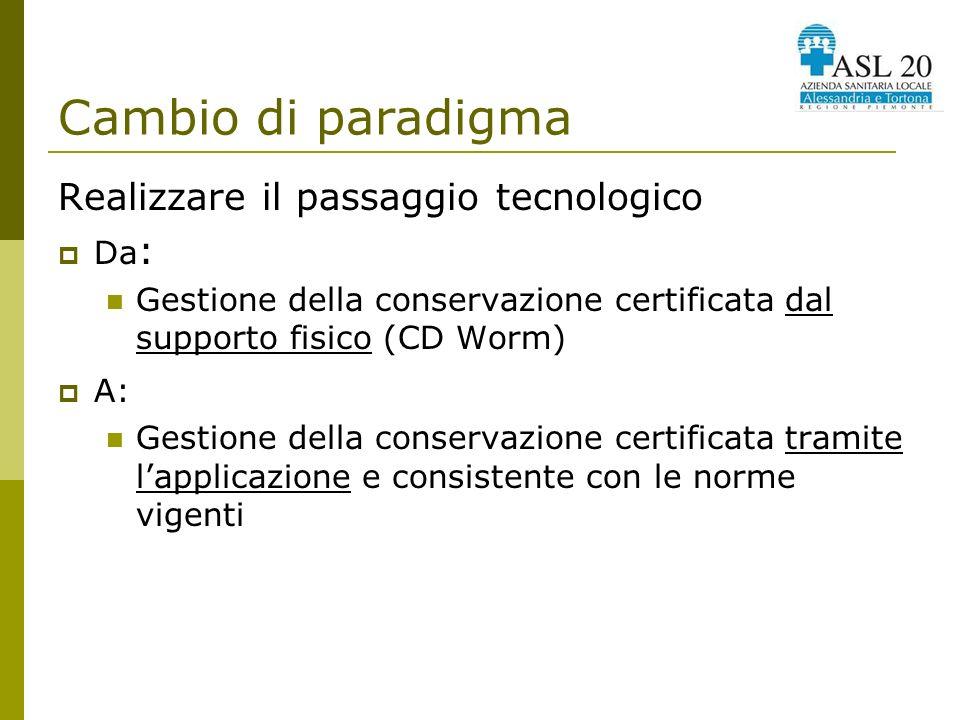 Cambio di paradigma Realizzare il passaggio tecnologico Da : Gestione della conservazione certificata dal supporto fisico (CD Worm) A: Gestione della conservazione certificata tramite lapplicazione e consistente con le norme vigenti